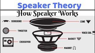 Mobile Repair Institute | How does a Speaker work? Full Basic Information