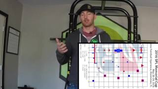 Layout Breakdown w/ Greg Siewers of Houston Heat for 2016 SPL Memorial Cup
