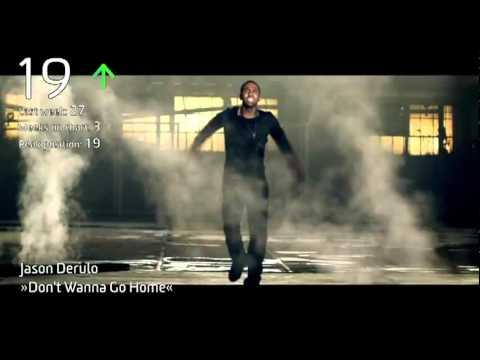 Hitlisten, Track - Top 40 Week 23/2011 (June 17)