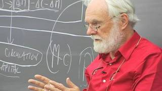 Class 02 Reading Marx's Capital Vol 2 with David Harvey