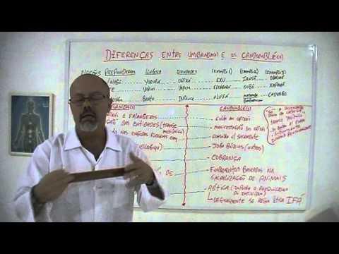 Diferenças entre UMBANDA e Candomblé.