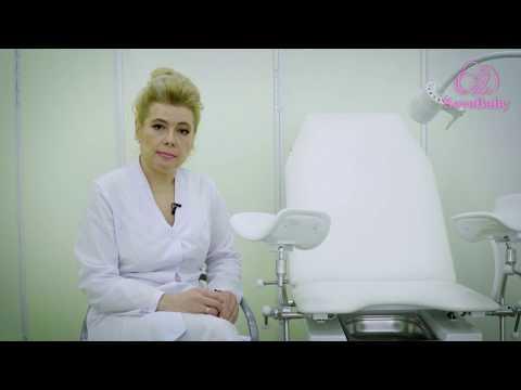Может ли инфекция спровоцировать выкидыш? Елена Никологорская. Акушер-гинеколог. СПб