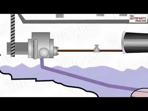 Hệ thống bôi trơn động cơ hoạt động như thế nào ?