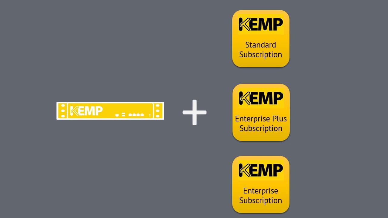 Kemp LoadMaster Subscription Licensing for Load Balancers