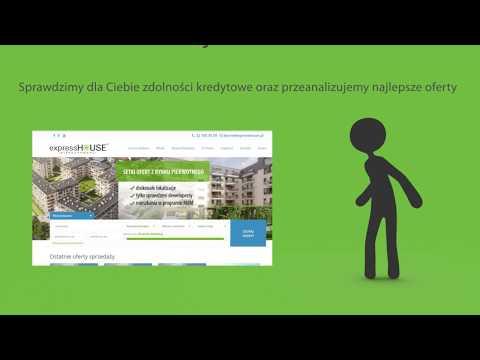 Express House  Nieruchomości Białystok Lublin Poznań Warszawa