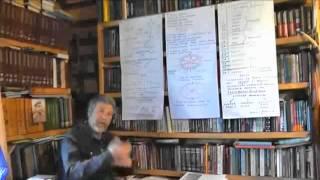 Георгий Сидоров - Неизвестная  история человечества Часть 2