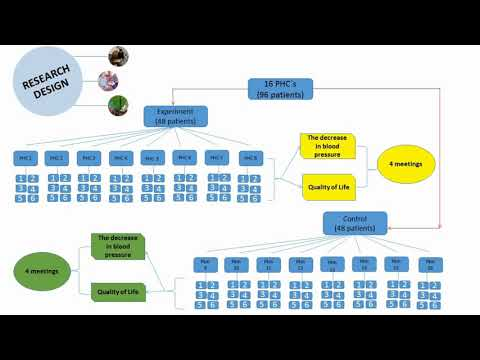 EQ-5D-5L instrument to measure QoL of prolanis patients - Video abstract [ID 249085]из YouTube · Длительность: 4 мин7 с
