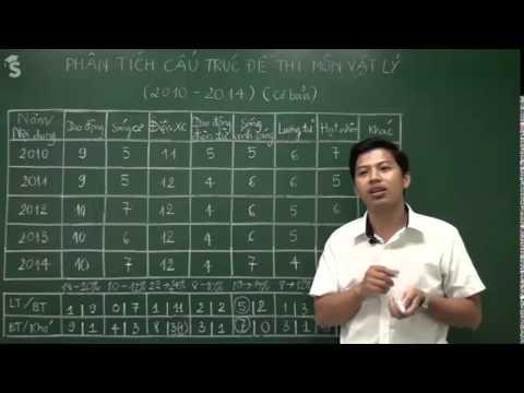 Cấu trúc đề thi THPT quốc gia, Ôn luyện thi đại học môn Vật Lý 2015 - Thầy Phạm Quốc Toản