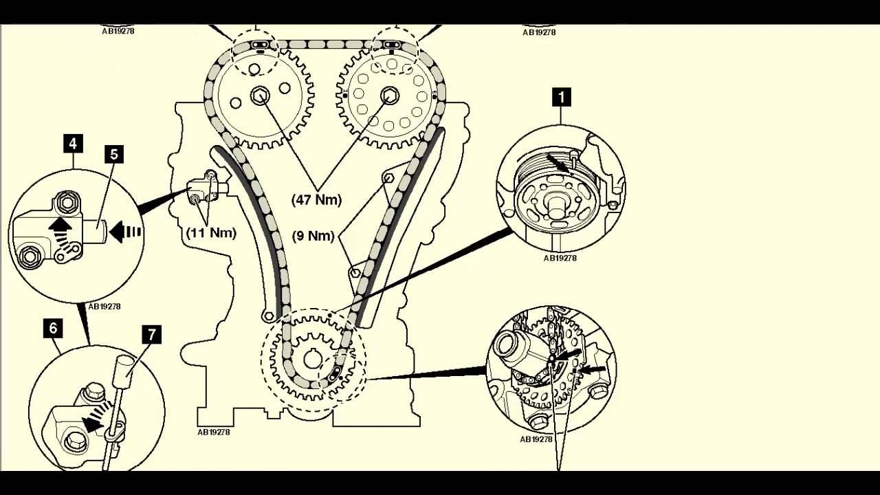 small resolution of toyota yaris 1 0 2006 11 cadena de distribucion mecanica automotriz youtube