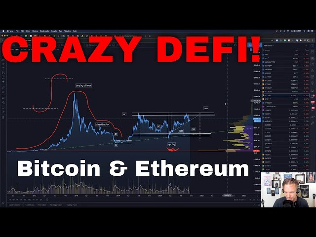 CRAZY DEFI!  Bitcoin & Ethereum - Market Macros and Micros Rants-