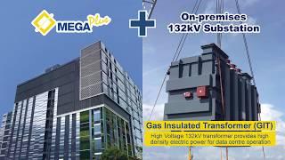 MEGA Plus 132kV Substation - Gas Insulated Transformer