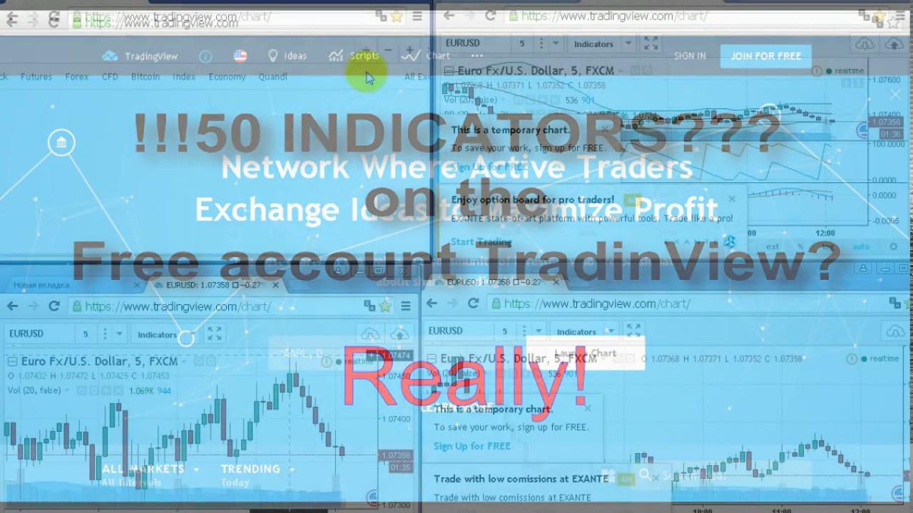 Tradingview. Версия   Графики Бинарных Опционов с Индикаторами