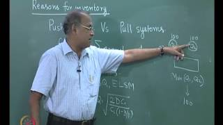 Mod-01 Lec-27 Cell control and JIT