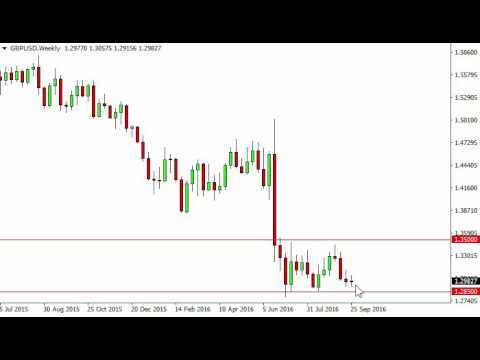 GBP/USD Forecast for the week of October 3 2016, Technical Analysis