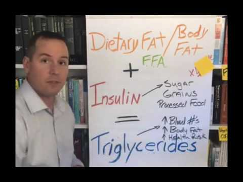how-exactly-do-i-lower-my-triglycerides?- -dr.-don-clum