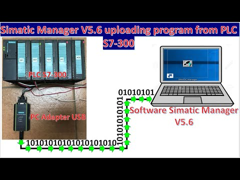 SIMATIC Manager V5.6