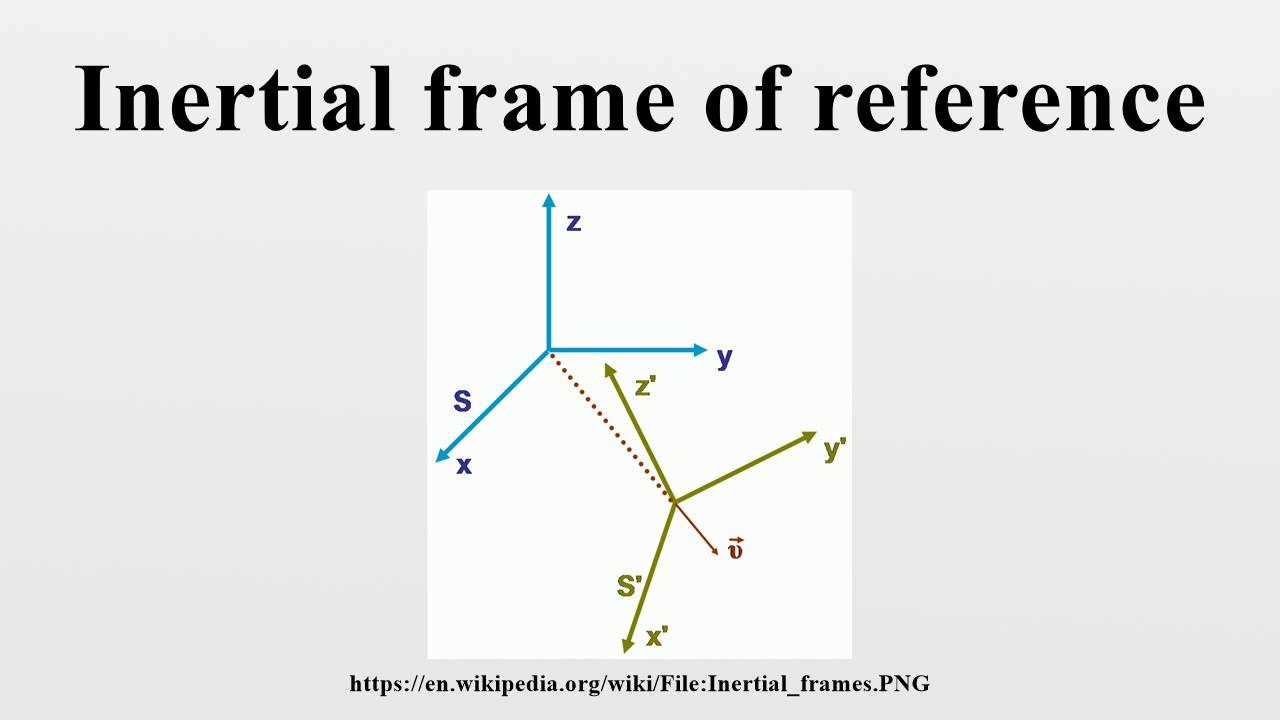 What Is An Inertial Frame Of Reference Frame Design