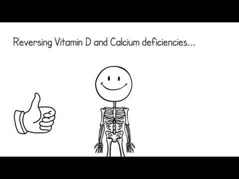 Vitamin D, Calcium and Epilepsy