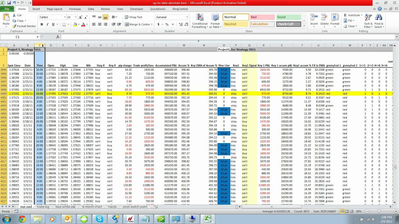 Using excel for options trading