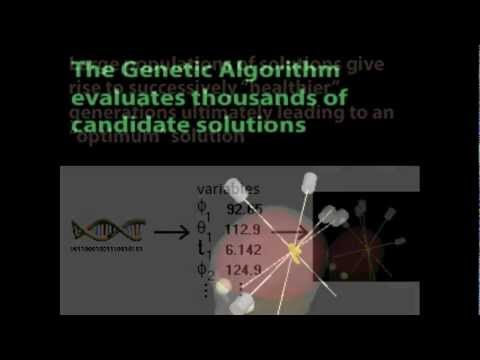 Radiation Therapy Planning by Genetic Algorithm