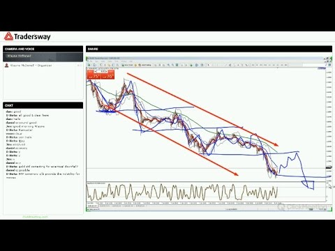 live-forex-trading-strategy-session-2015-1-8