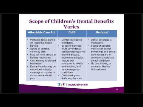 Webinar: Advocating For Healthy Smiles: Children And Oral Health (2/9/17)