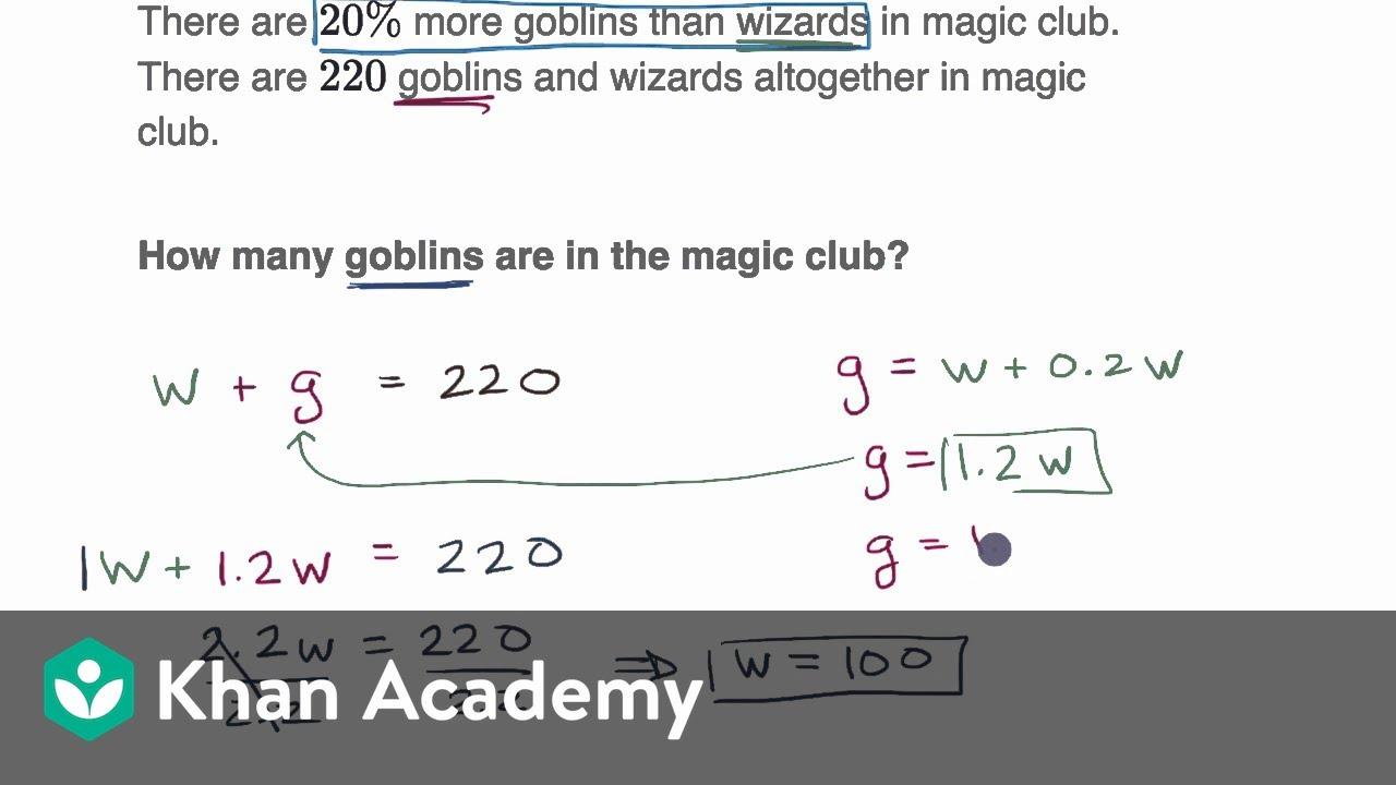 medium resolution of Percent word problem examples - YouTube