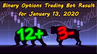 Binary Options Bot Trading Report for January 13, 2020 (12+ 3-) | Trading Signals in Telegram