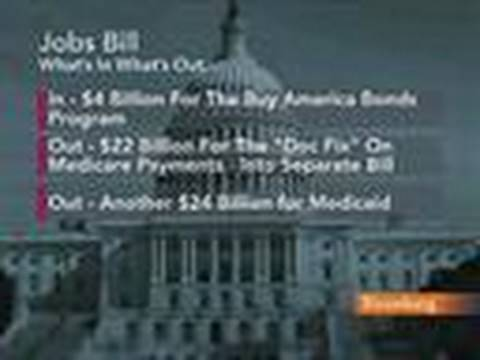 House Passes Jobs Bill With Buyout Managers' Tax Rise: Video