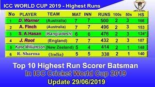 ICC Cricket World Cup 2019 : Leading Run Scorers || Top 10 Leading Run Scorers In Cricket WC-2019