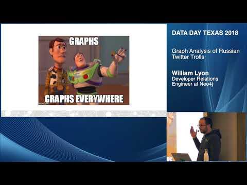 Will Lyon - Graph Analysis of Russian Twitter Trolls