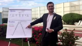 Entenda o Bônus Binário EM 3 MINUTOS!   Hinode   Fernando Leal thumbnail
