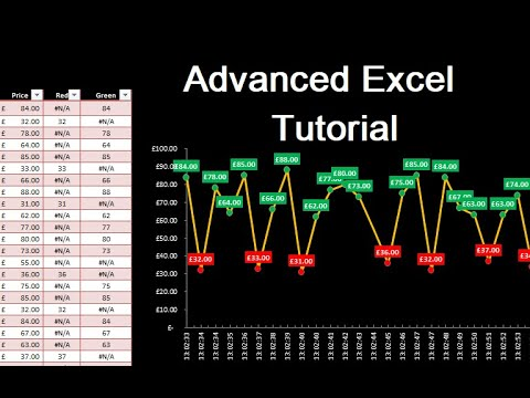 excel macro training courses