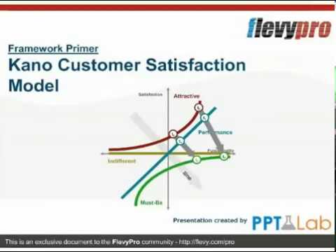 Kano customer satisfaction model (powerpoint) flevypro document.