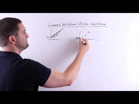 Mathematik im Leben: Exponentielles Wachstum, Moores Law, Digitale Zukunft