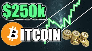Bitcoin to $250k - How?