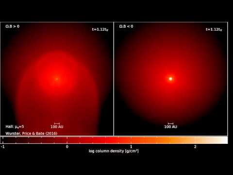 Disc formation around a forming star: Hall Effect (with two magnetic field directions)