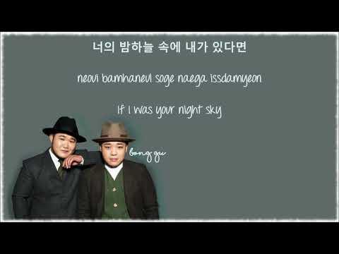 GB9  Star [Han/Rom/Eng] Lyrics