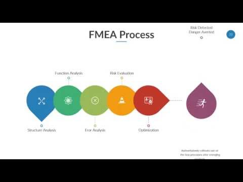 Circular flow chart template powerpoint free download