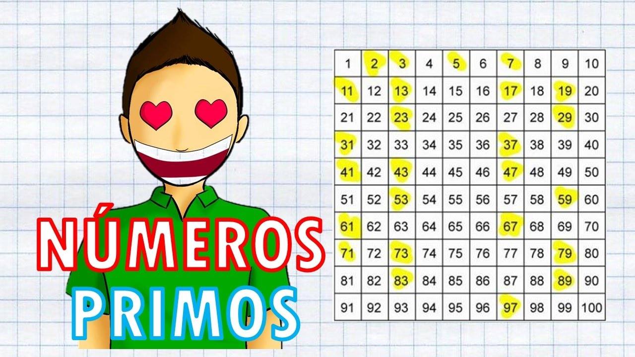 Numeros Primos Super Facil Youtube