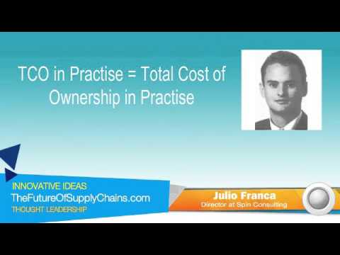 TCO in Practise = Total Cost of Ownership in Practise