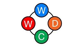 WWDC 2015 Scholarship App