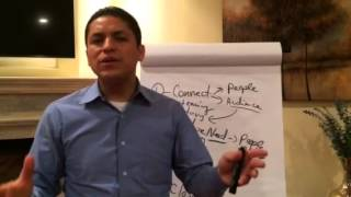 The 4 key elements of a highly effective presentation in Network Marketing -Raul Luna Organo Gold