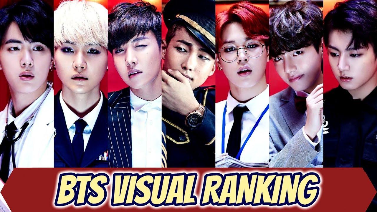 BTS VISUAL RANKING | 2015 [DOPE ERA]