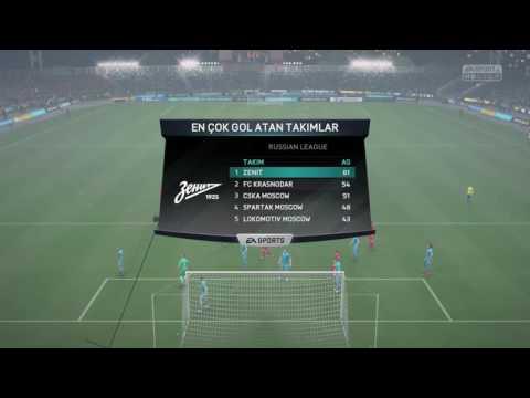 Zenit vs Rubin Kazan