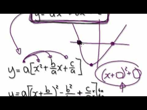 Video 724 - Introduction to Completing the Square 5 -General Case