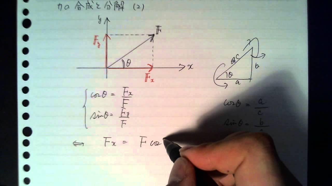 力の合成と分解(2) - YouTube