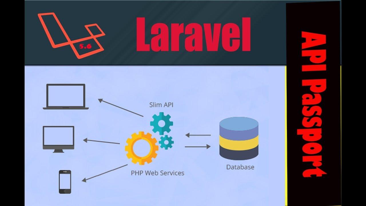 Laravel 5 6 CORS Middleware part 3 - Access-Control-Allow-Origin