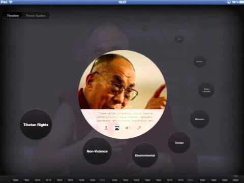 Making of a Century: iPad App