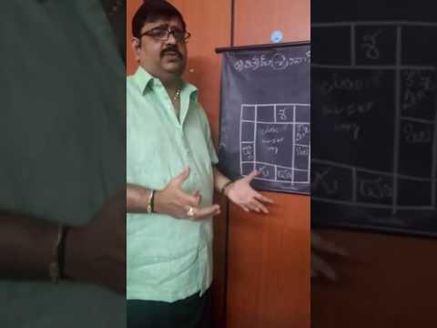 Venuswamy Sensational Predictions on Maatala Maantrikudu Trivikram Srinivas